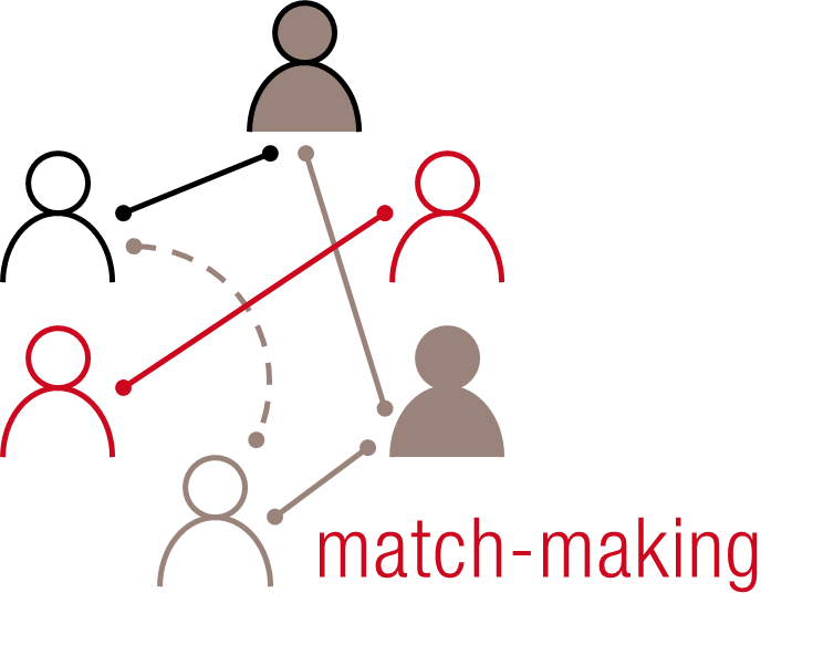 Match-Making